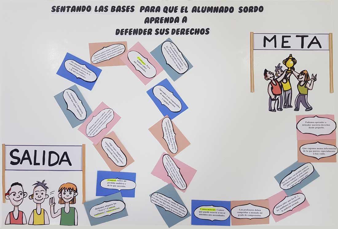 Mural: Sentando las bases para que el alumnado sordo aprenda a defender sus derechos